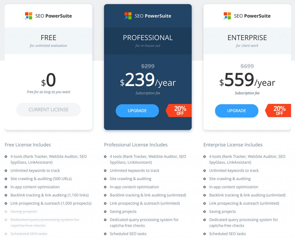 SEO PowerSuiteの値段とサービス